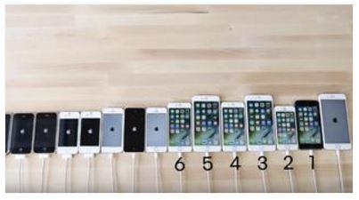 Lo speed test di tutte le versioni di iPhone esistenti