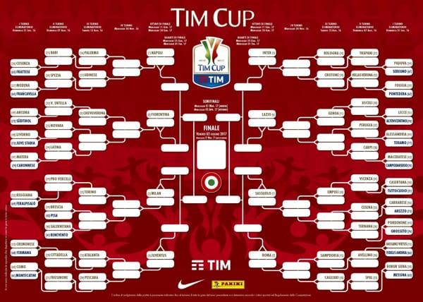 Sorteggiato il calendario di Coppa Italia, che sfide nei quarti!