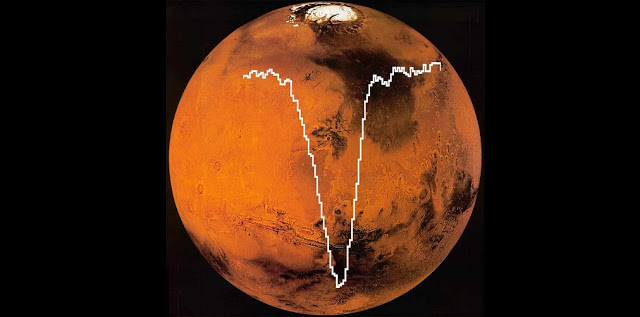 SOFIA rileva ossigeno atomico su Marte