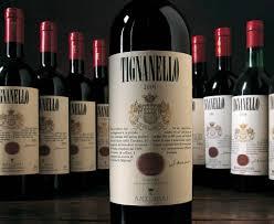 Albo d'oro delle 25 imprese del vino più grandi del mondo